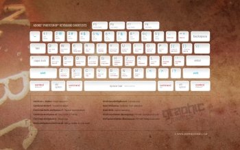 Teknologi - Keyboard Wallpapers and Backgrounds ID : 239092