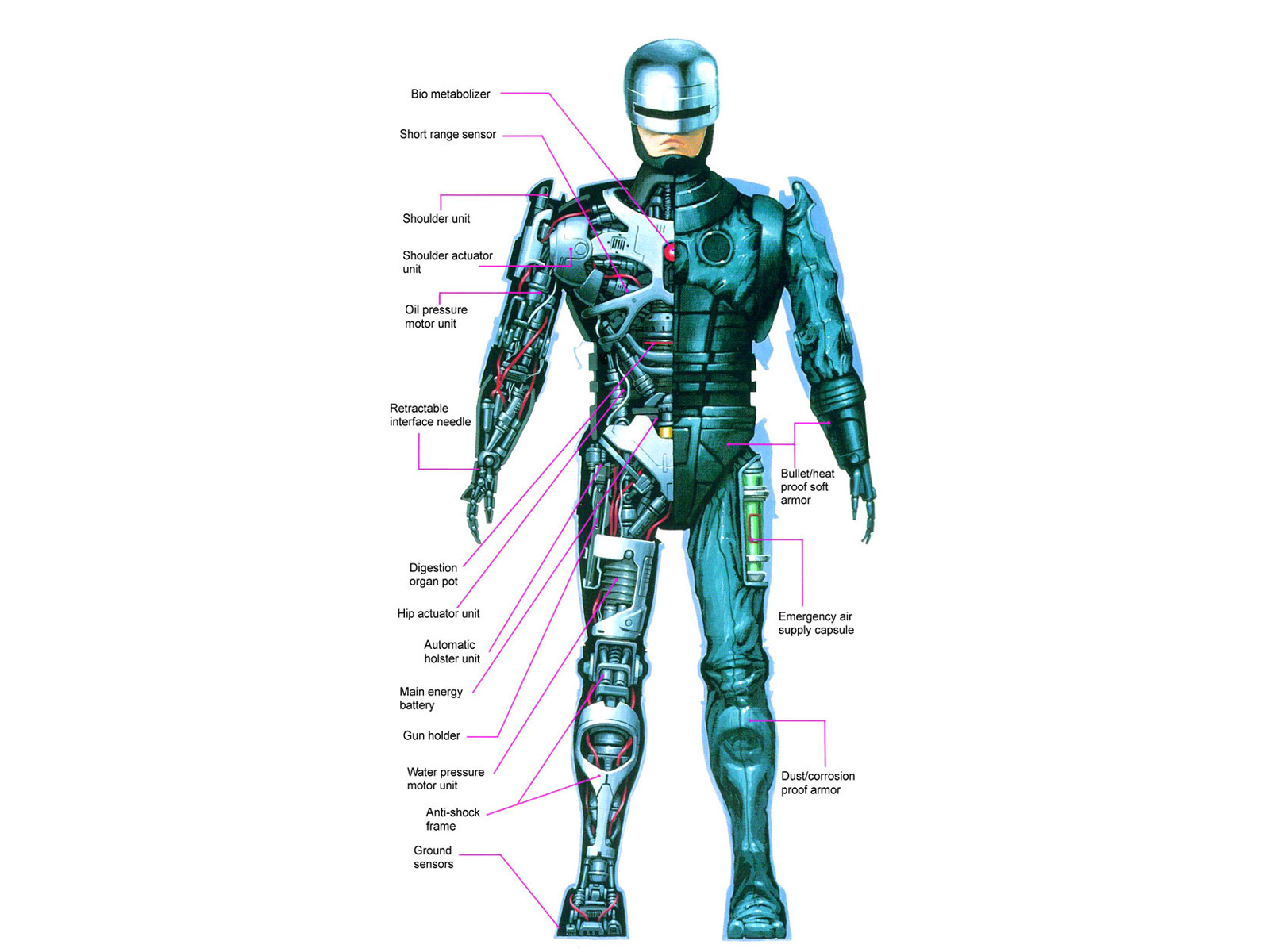 robocop wallpaper and background image | 1600x1200 | id:444048
