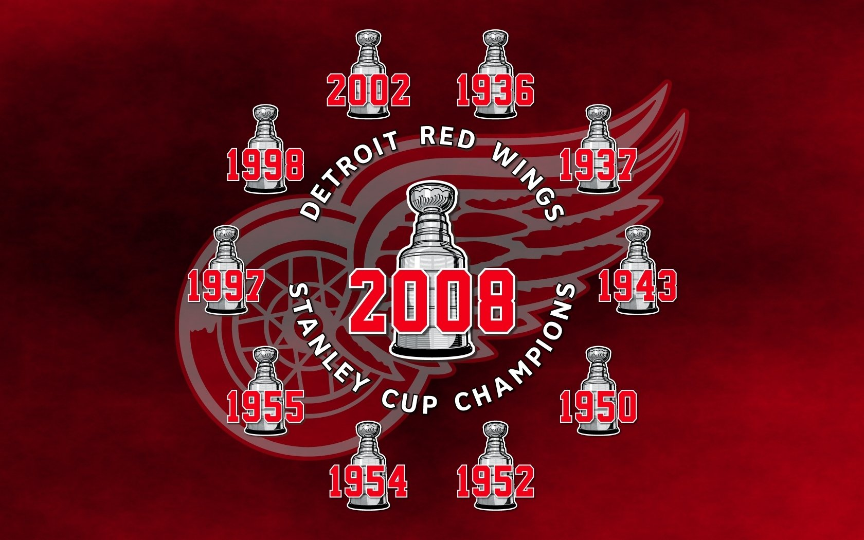 Detroit Red Wings Wallpaper And Background Image